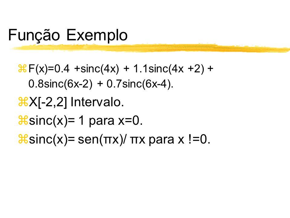 Função Exemplo X[-2,2] Intervalo. sinc(x)= 1 para x=0.